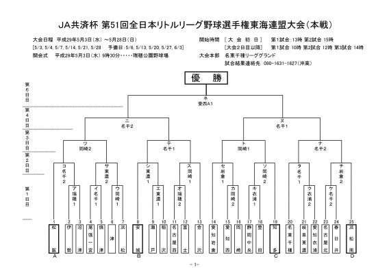 2017年度  リトルリーグ全日本選手権東海連盟大会 抽選結果